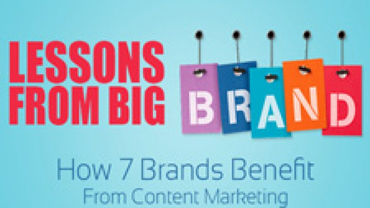 Content Marketing ที่ขึ้นชื่อว่าประสบความสำเร็จเขาทำกันอย่างไร?