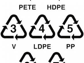 รู้จักพลาสติกรีไซเคิล