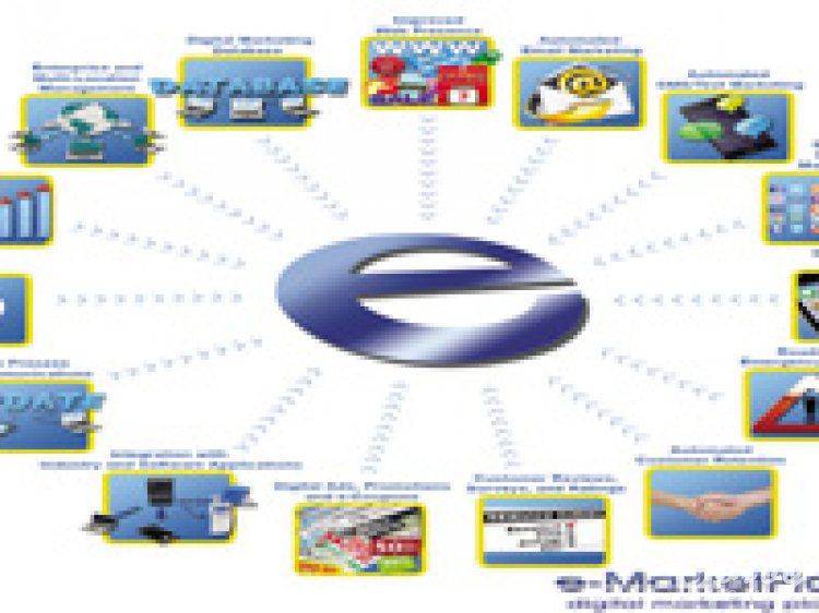 E-Marketplace ส่วนประกอบหลักที่สำคัญของ E-Marketplace
