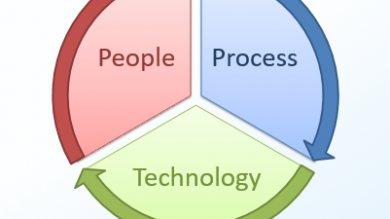 Success Factor ที่จะทำให้บริษัทประสบความสำเร็จ