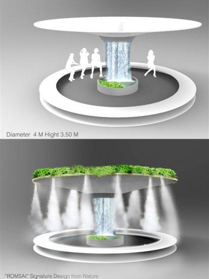 ชุดน้ำตกสมัยใหม่ future water fall 2030