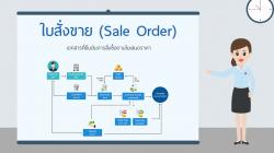 ขั้นตอนการสร้างเอกสารใบสั่งขาย (Sale Order)