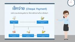 ขั้นตอนการสร้างข้อมูลเช็คจ่าย (Cheque Payment)