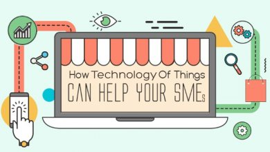 IT for SMEs