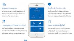 Prosoft ibiz Mobile ที่ตอบสนองความต้องการในใจคุณ