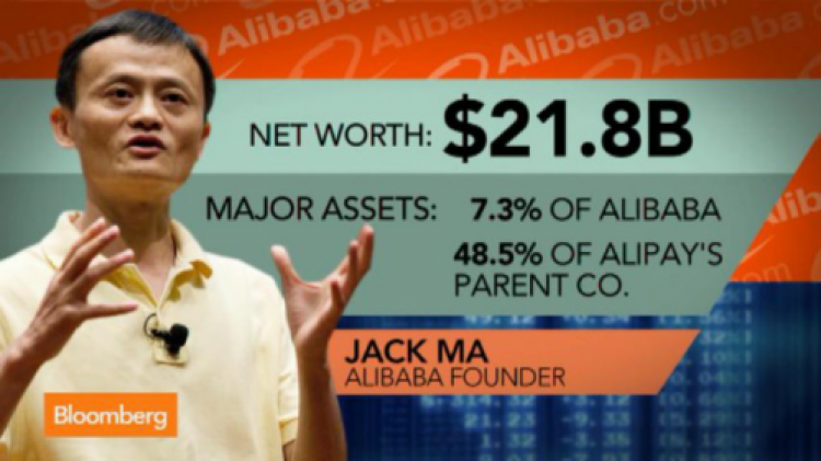 รวมข้อคิดของ Jack Ma บทส่งท้ายซีรี่ย์ Jack Ma China Time ตอนที่ 6